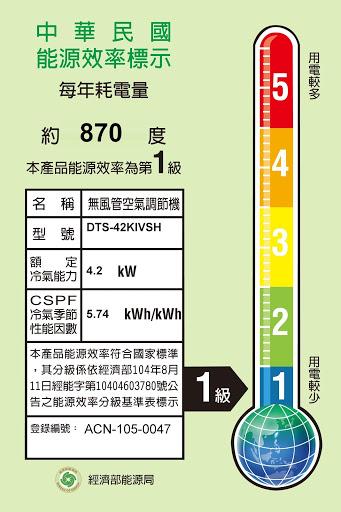 冷氣選擇低能源分級